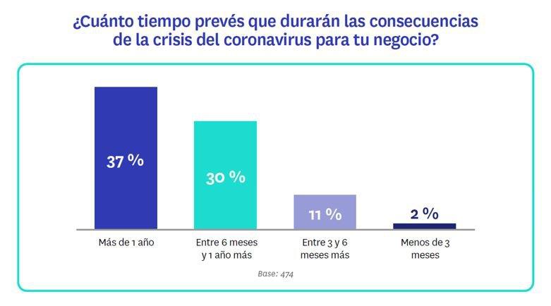 Agencias 2 previsiones.JPG