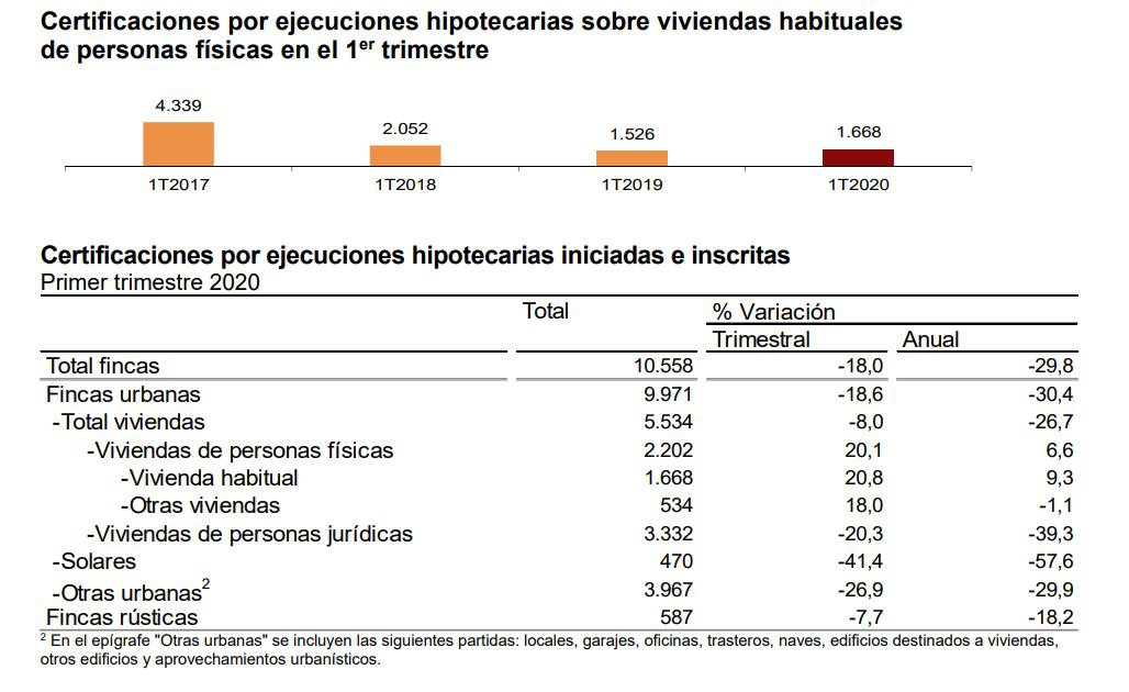 Ejecuciones hipotecarias 1.JPG