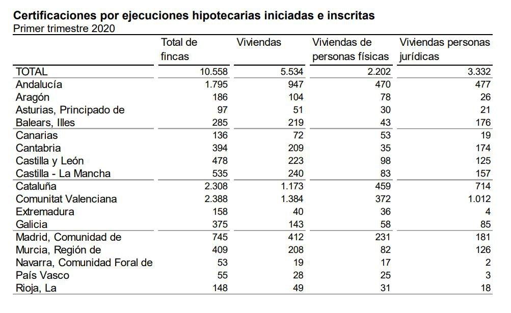 Ejecuciones hipotecarias 2.JPG