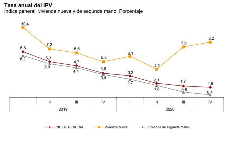 IPV gráfico 1.jpg