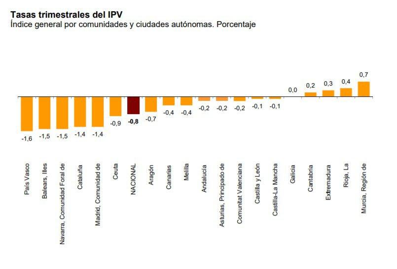 IPV gráfico 3.jpg