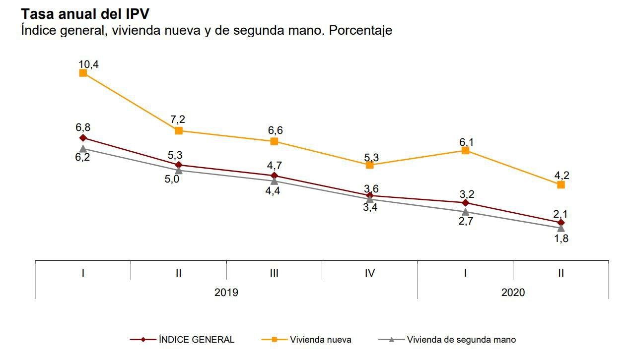 Indice Precios Vivienda 1.JPG