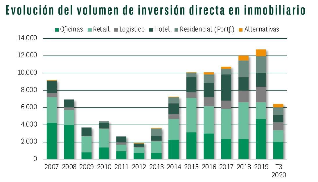 Inversión inmobiliaria.JPG