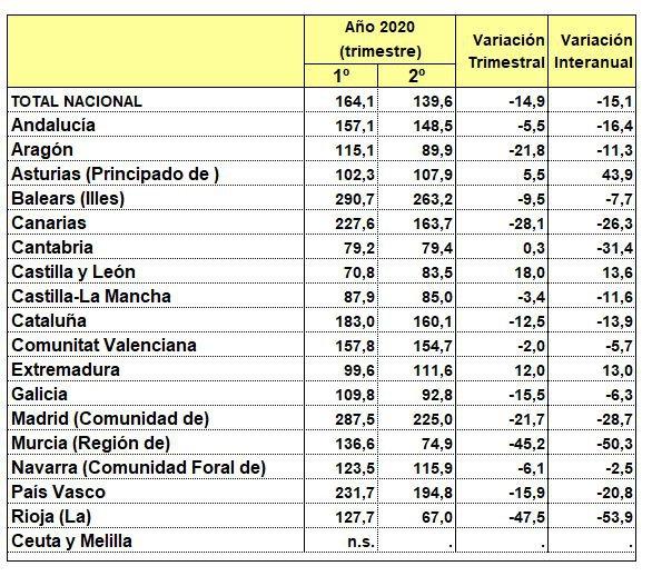 Precio del suelo urbano.JPG