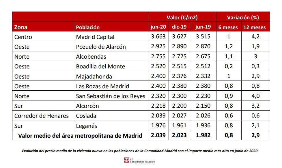 Vivienda-Madrid-2.jpg
