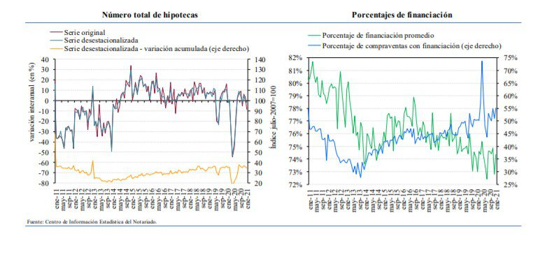 gráfico 2 estadistica notarial.jpg
