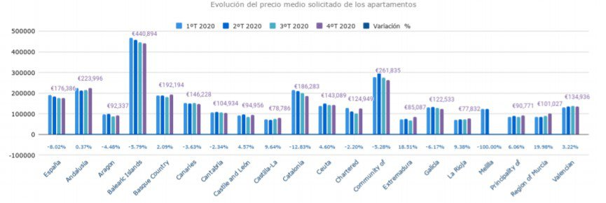 gráfico análisis mercado.jpg