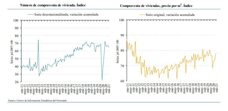 gráfico estadística notarial.jpg