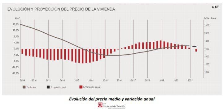 st gráfico 3.jpg