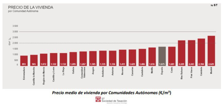 st gráfico 4.jpg