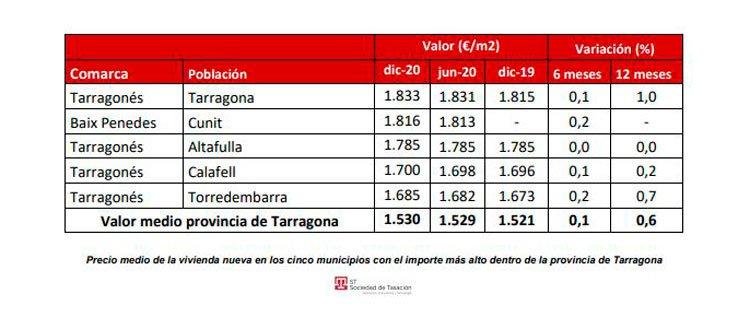 vivienda-ST-3-BIS--Tarragona-.jpg