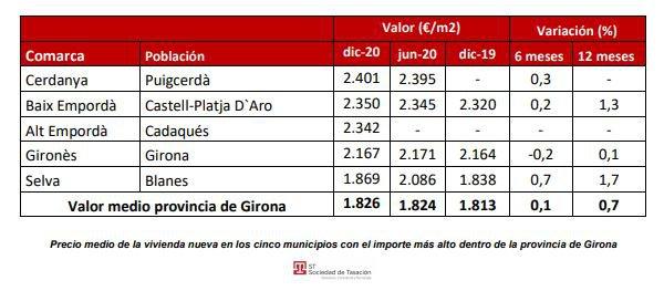 vivienda ST 2 Girona .JPG