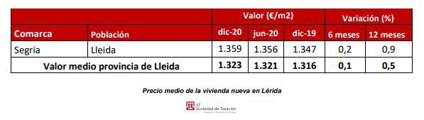 vivienda ST 4 Lleida .JPG